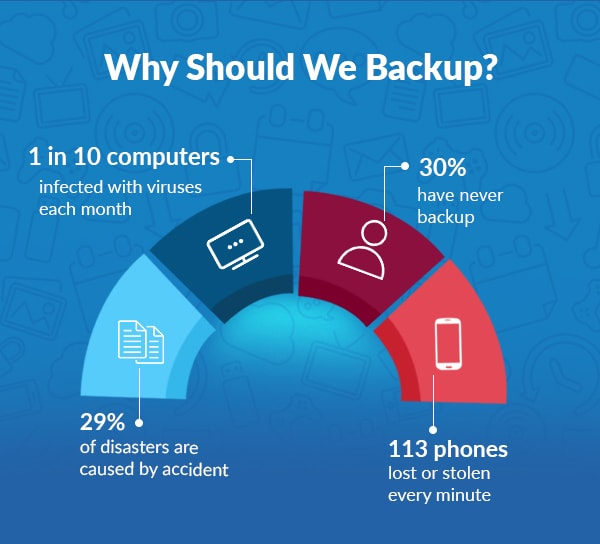 world-backup-day-2017
