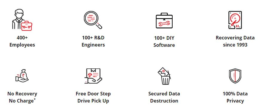 Why Stellar data recovery