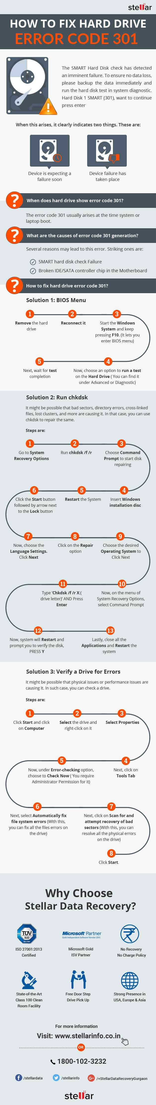 How to Fix Hard Drive Error Code 301 infographic