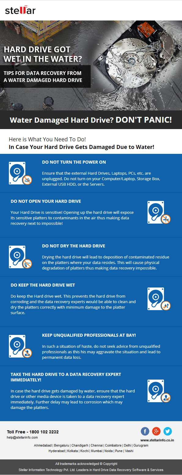 Water Damaged Hard Drive Recovery infographic