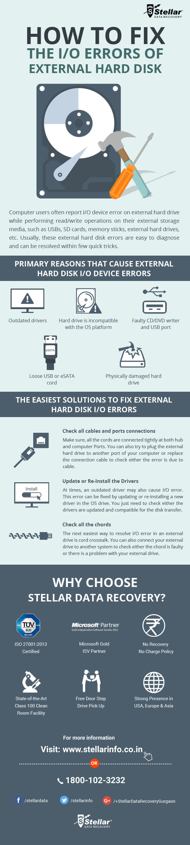 How to fix Hard Disk I/O Errors infographic