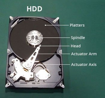 Hard Drive Internal Parts