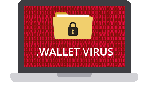 Wallet Virus recovery