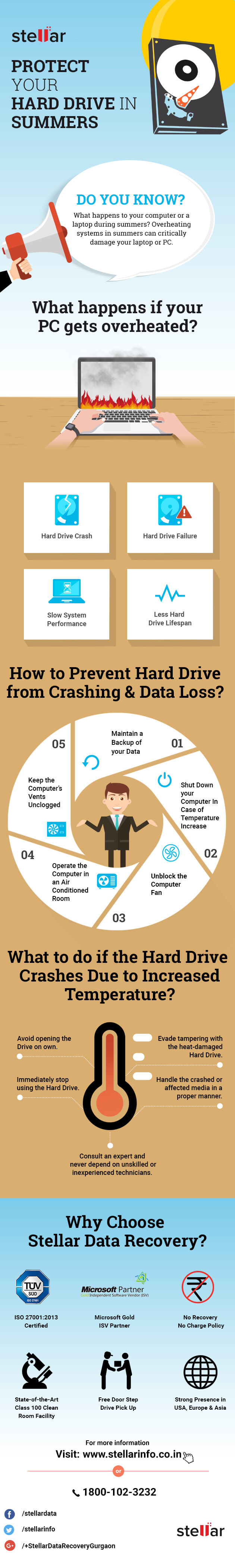 Protect Your Hard Drive During Summers  infographic