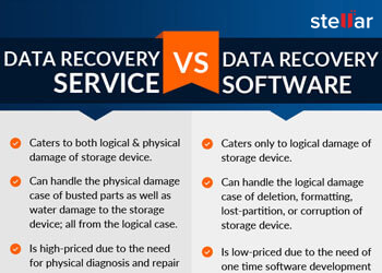 Data Recovery Service vs Data Recovery Software