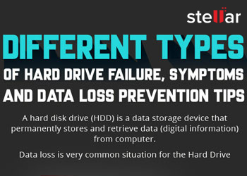 Types of Hard Drive Failure